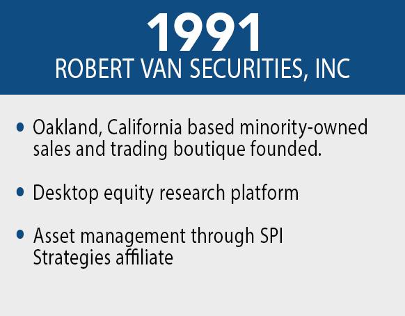 Robert Van Securities - 1991